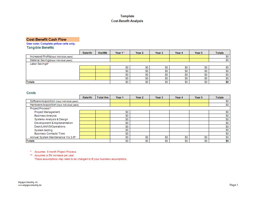 Cost Benefitysis Template Worksheet
