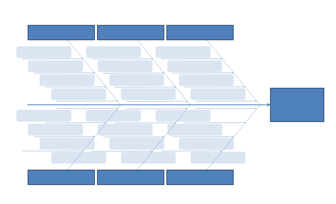 fishbone diagram word wiring or schematic free model in ms templates at