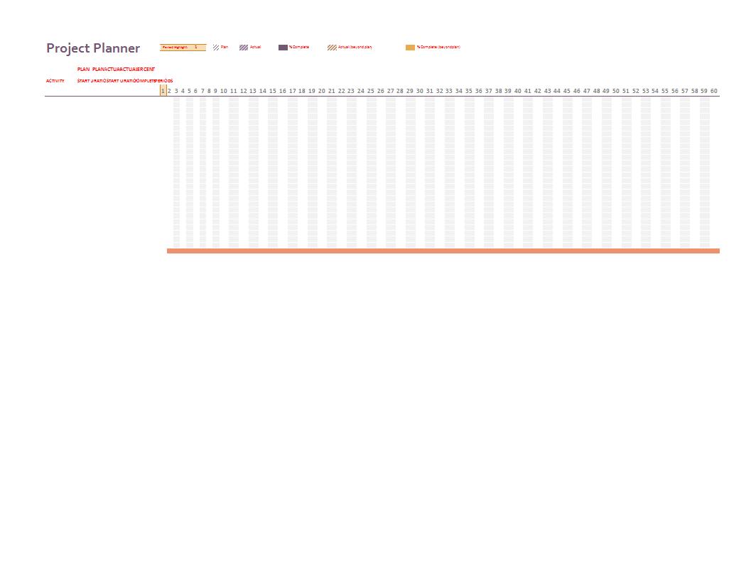 Gantt Chart Template Excel Worksheet