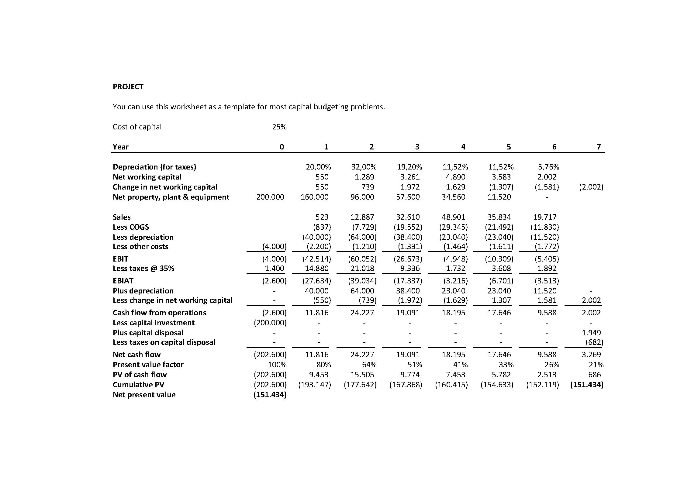 Capital Budgeting Sheet