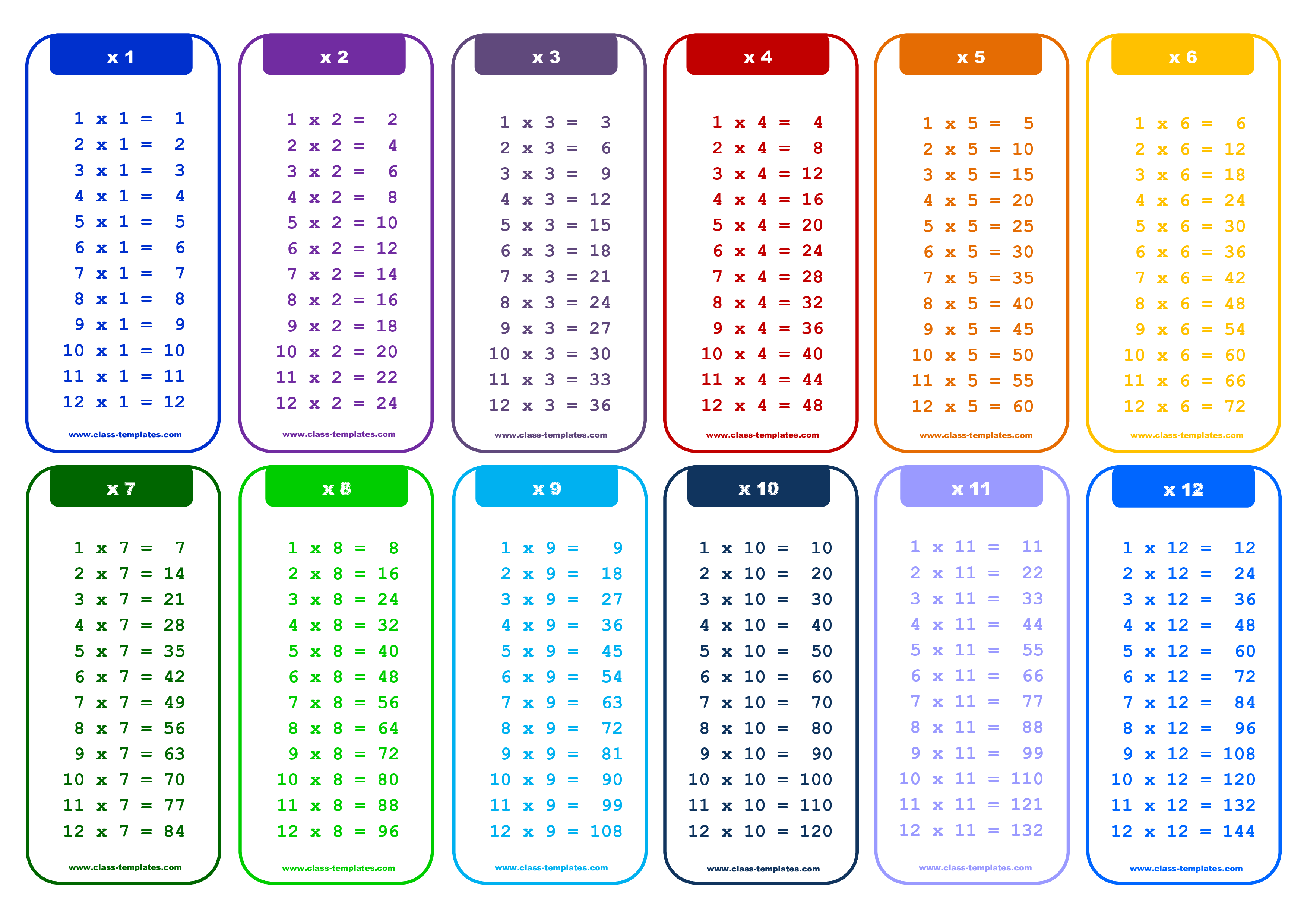X12 Times Table Chart