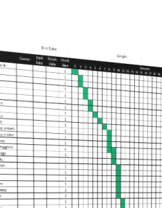 Event planning gantt chart template main image also templates at rh allbusinesstemplates