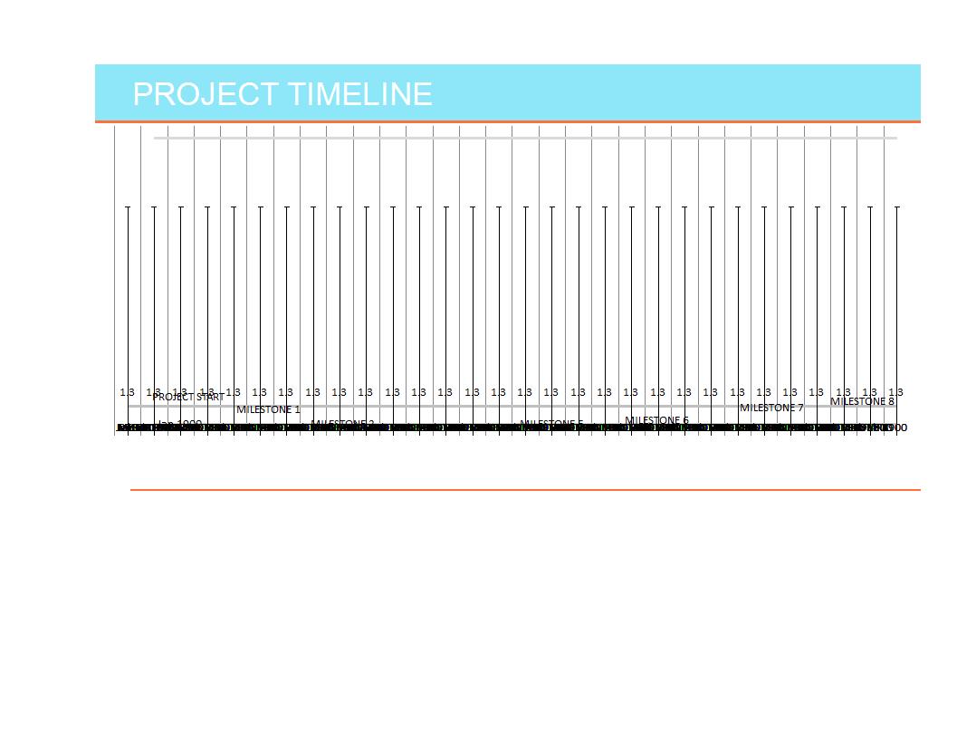 Timeline Worksheet Template