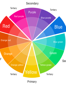 Printable color wheel chart main image download template also free templates at allbusinesstemplates rh