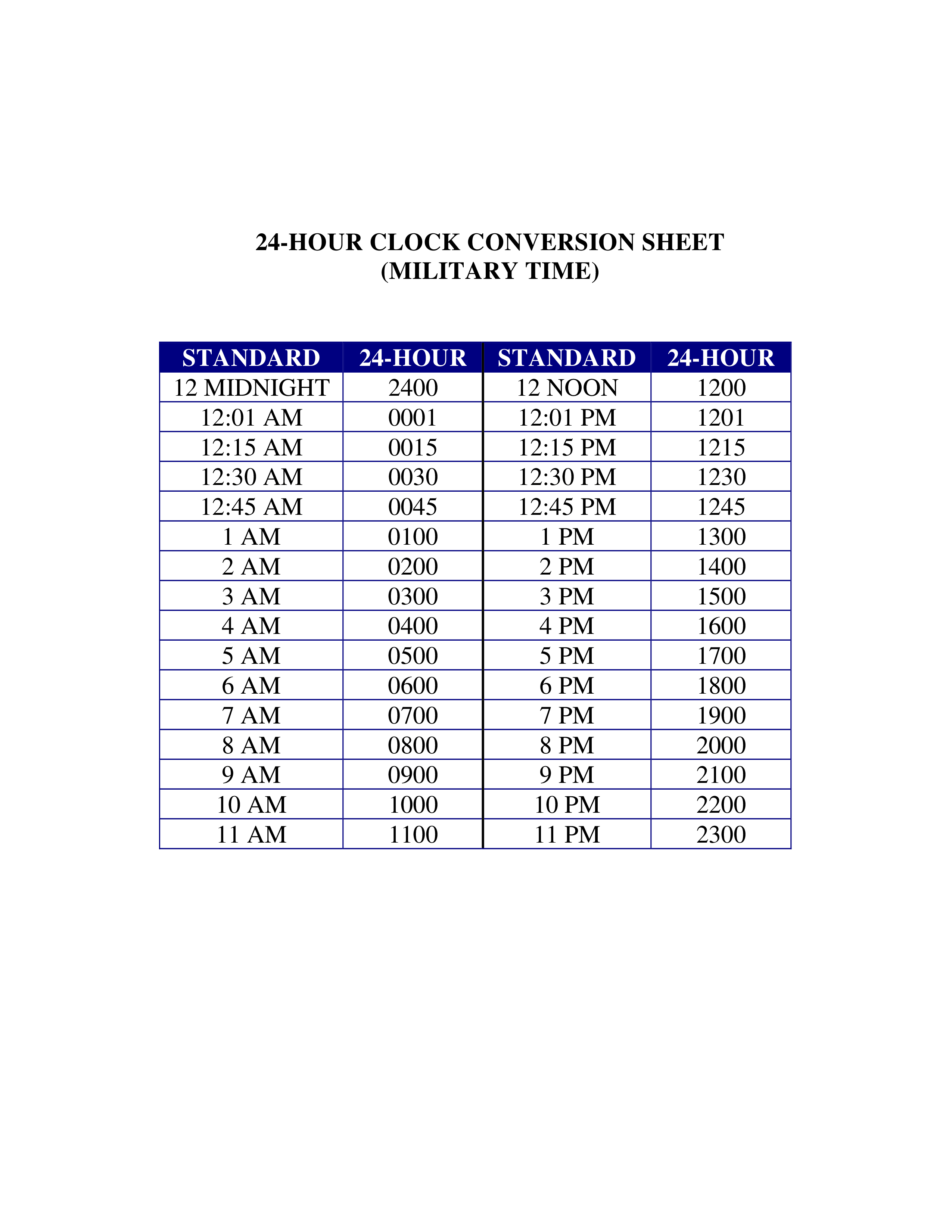 24 Hours Clock Military Time Conversion Chart