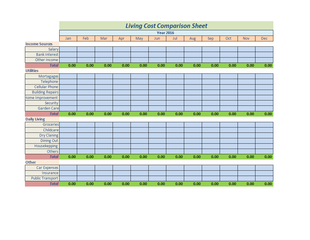 Cost Benefitysis Template Excel Spreadsheet