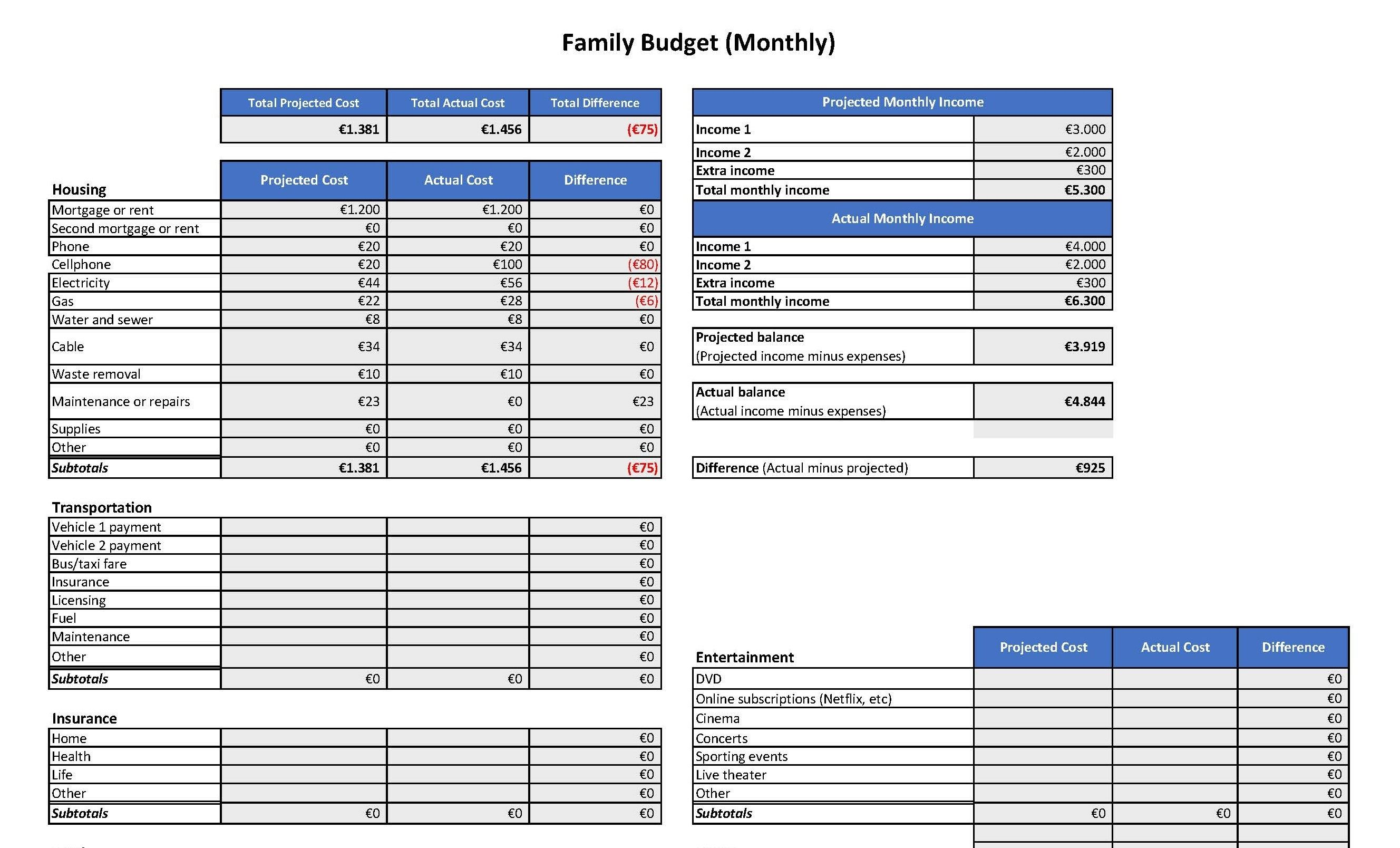 Family Budget Spreadsheet Eur