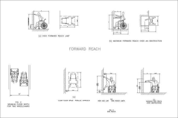 accessibility facilities v2  u2013 download cad blocks drawings