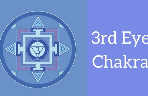 What is 3rd Eye Chakra and Why is So  Important ?