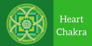 What is Heart Chakra