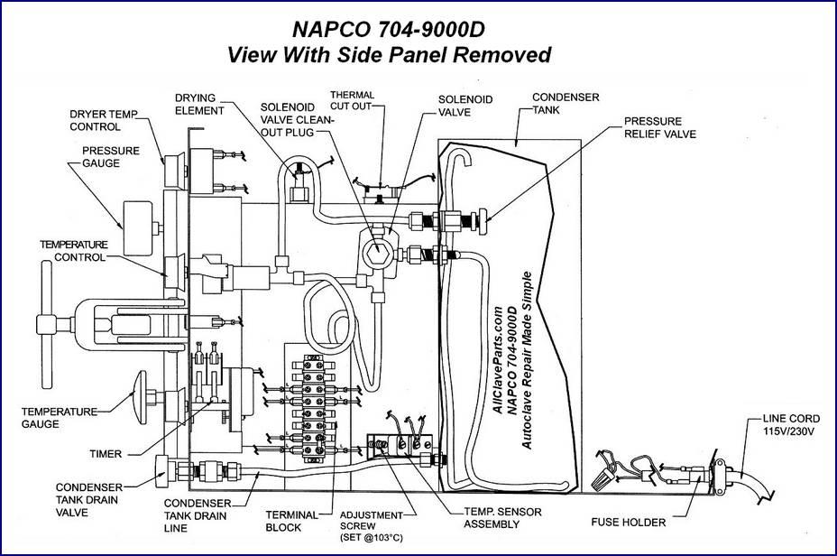 NAPCO 704-9000D CONTROL ADJUSTMENTS