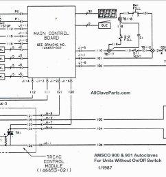 2002 international 7400 wiring diagram international 7400 2007 international 7400 fuse panel 2001 ternational 7400 [ 1114 x 753 Pixel ]
