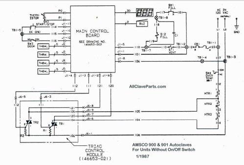 small resolution of 2002 international 7400 wiring diagram international 7400 2007 international 7400 fuse panel 2001 ternational 7400