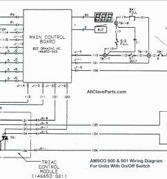 2000 bobcat wiring diagram wiring diagram bobcat skid steer wiring diagram bobcat 763 wiring schematic diagram [ 1090 x 762 Pixel ]