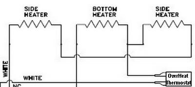 Pelton Crane Heating Problems