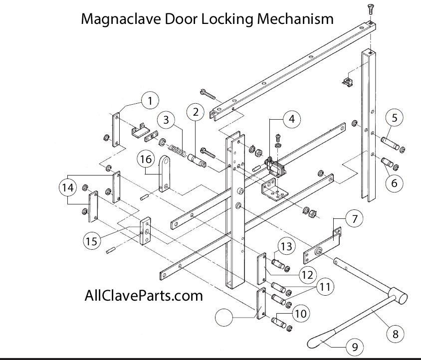 Magnaclave Door Interlock System Diagram