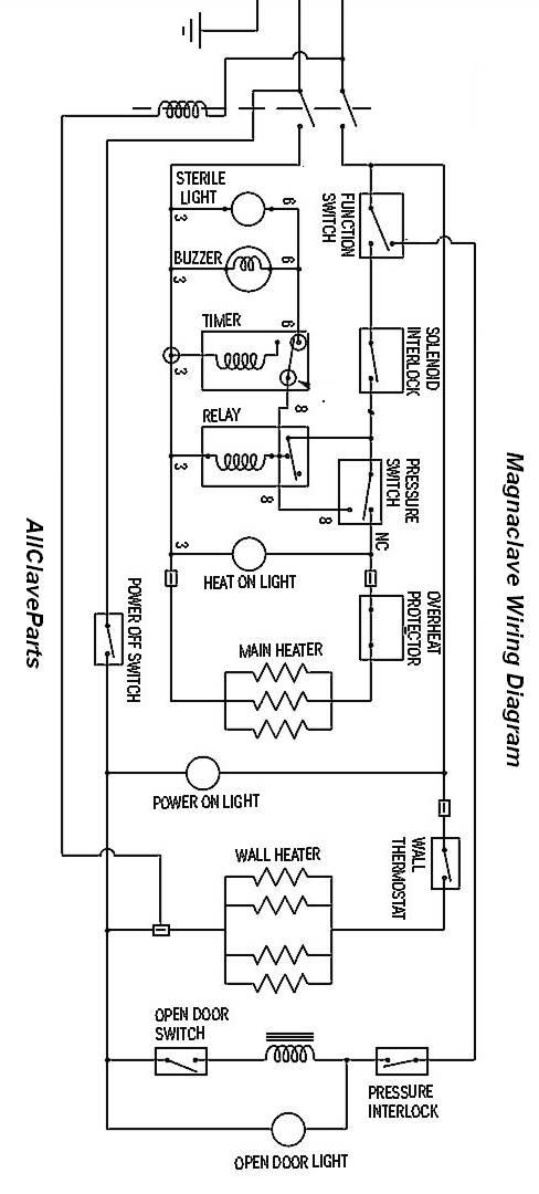 Magnaclave Wiring Diagram