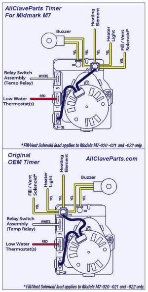 Midmark M7 Timer Kit Installation Guide