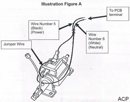 Statim 2000 Water Pump Installation Guide