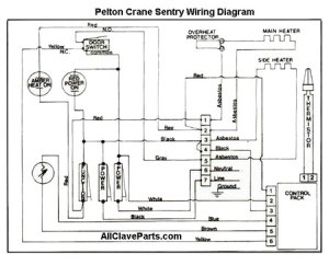 Sentry Wiring Diagram
