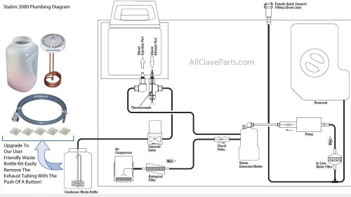 small resolution of plumbing diagram for the statim 2000 sterilizer
