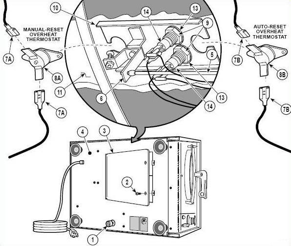 Midmark M7 OVERTEMP THERMOSTAT (Automatic Reset) [MIT047