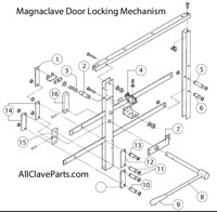Magnaclave Door Interlock System Diagram