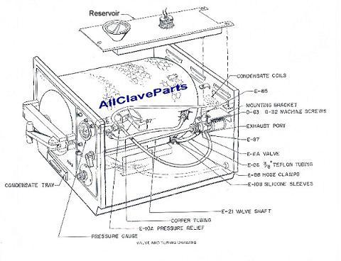 CHEMICLAVE 5000 VALVE & TUBING