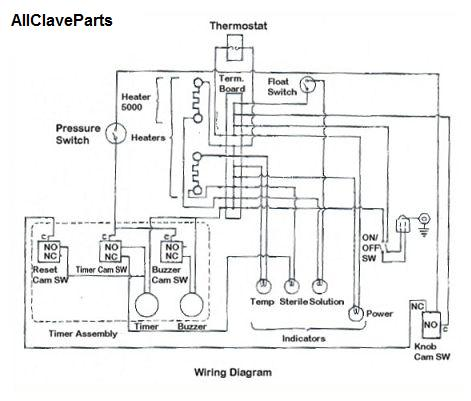 Chemiclave 5000 Wiring Diagram