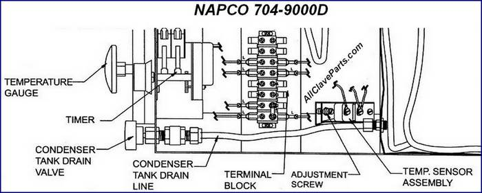 Napco 801 Wiring Diagram : 24 Wiring Diagram Images