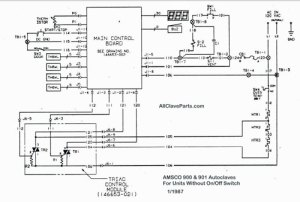 AMSCO 900 Wiring Diagram (WITHOUT ONOFF SWITCH)