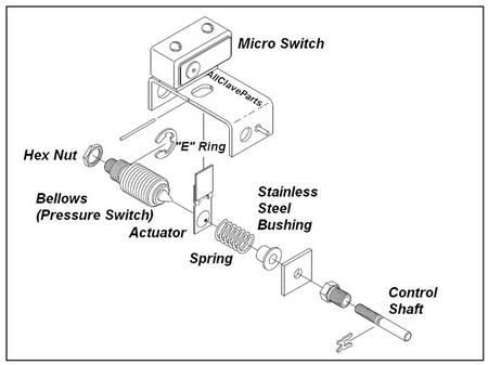 Magnaclave Bellows (Pressure Switch) Installation Guide
