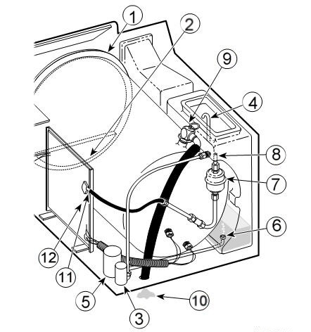 Panel 1: Areas To Check For Pressure Leaks