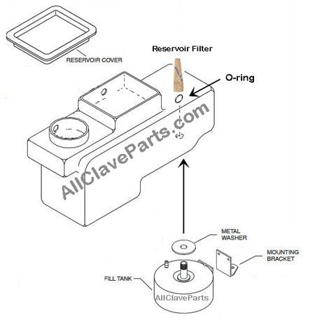 Replacing The Validator Plus Series Water Reservoir Filter