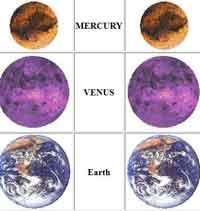 Printable Solar System