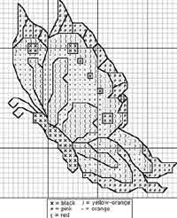 Cross Stitch Patterns Needlepoint Charts And More At