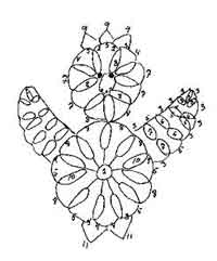 Over 300 Free Tatting Patterns and Projects, How To