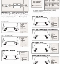 the wiring diagrams contained in this bulletin are for nissan vehicles that have trailer towing capability see the owners manual but do not have a genuine  [ 1937 x 2269 Pixel ]