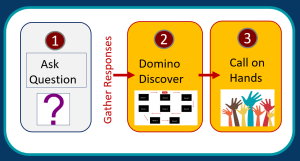 domino_steps