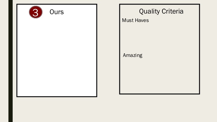 Mine Yours Ours - Ours diagram