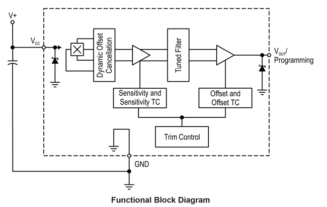 Allegro MicroSystems - ACS73369: Customer-Programmable Linear Hall-Effect Sensor Optimized for Use in Current Sensing Applications
