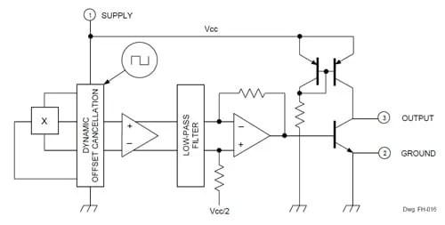 Allegro MicroSystems  NonIntrusive HallEffect CurrentSensing Techniques Provide Safe