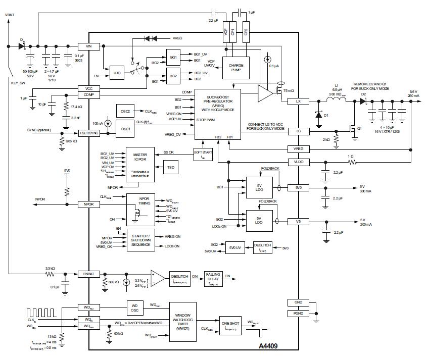 vivo v5 block diagram