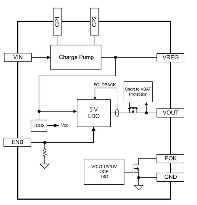 A4480: Wide Input 5 V, 50 mA, Automotive Regulator with