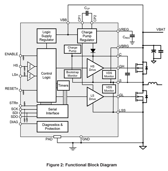A4926:汽车半桥 MOSFET 驱动器