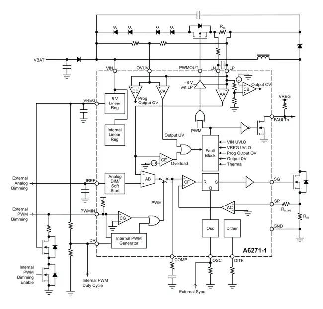 A6271-1: Automotive, High-Current LED Controller