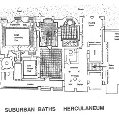 Roman Baths Diagram Cat5e Wiring Uk Leisure Activities In Pompeii And Herculaneum All Empires