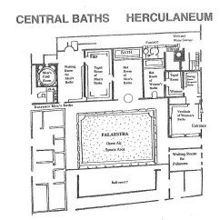 Roman Baths Diagram Audio Amplifier Circuit With Layout Leisure Activities In Pompeii And Herculaneum All Empires