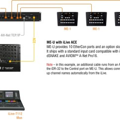 Pa Setup Diagram 7 Pin Trailer Connector Wiring Diagrams Hopkins New Blade Me U Allen And Heath