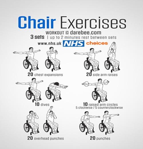 Exercises For Seniors Wheelchair Exercises For Seniors